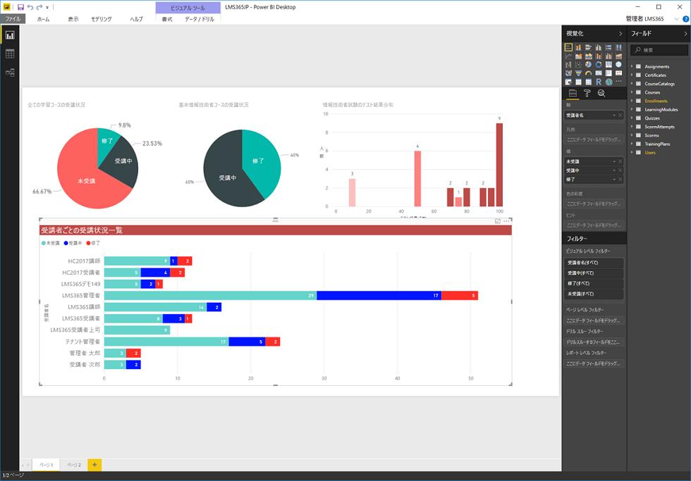 Power BIレポート画面